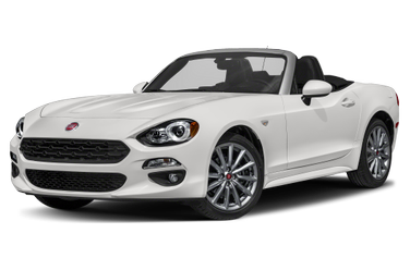side view of 2020 124 Spider FIAT